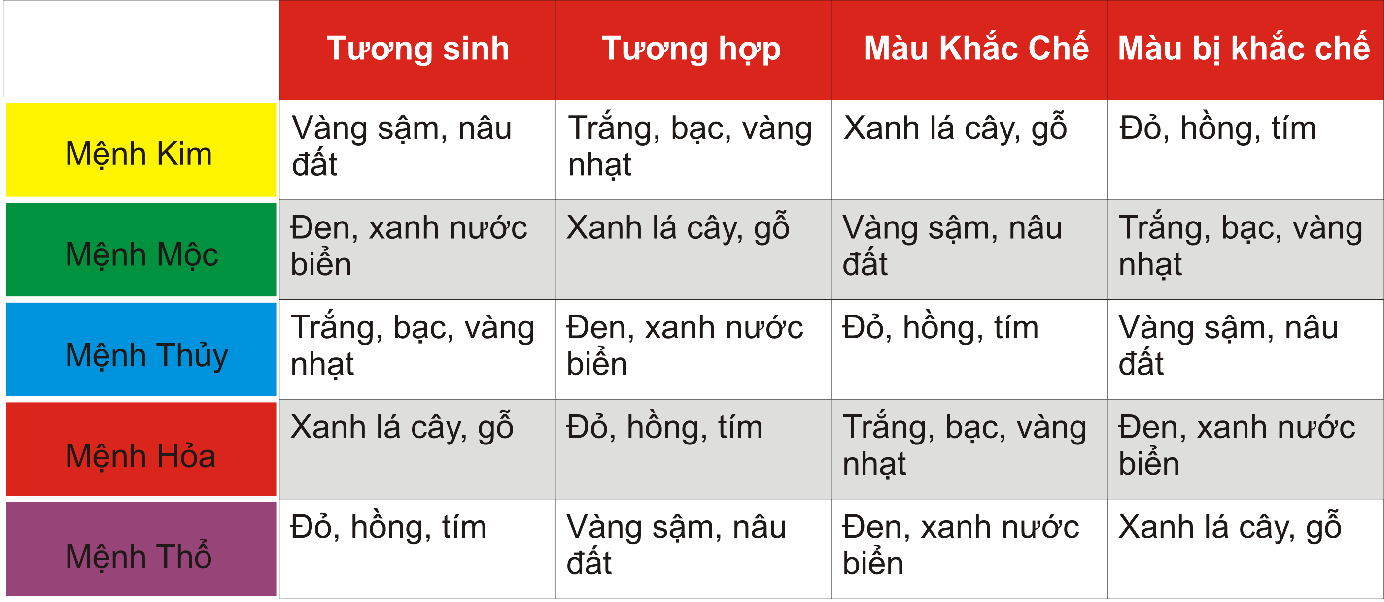 vong-tay-phong-thuy-theo-menh